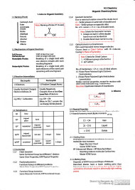 Learn - Summarised A-Level Notes   owlcove sg